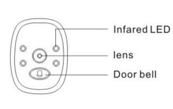 spy cam door 5