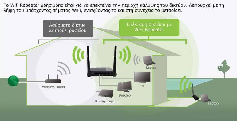 wifi-repeater-3