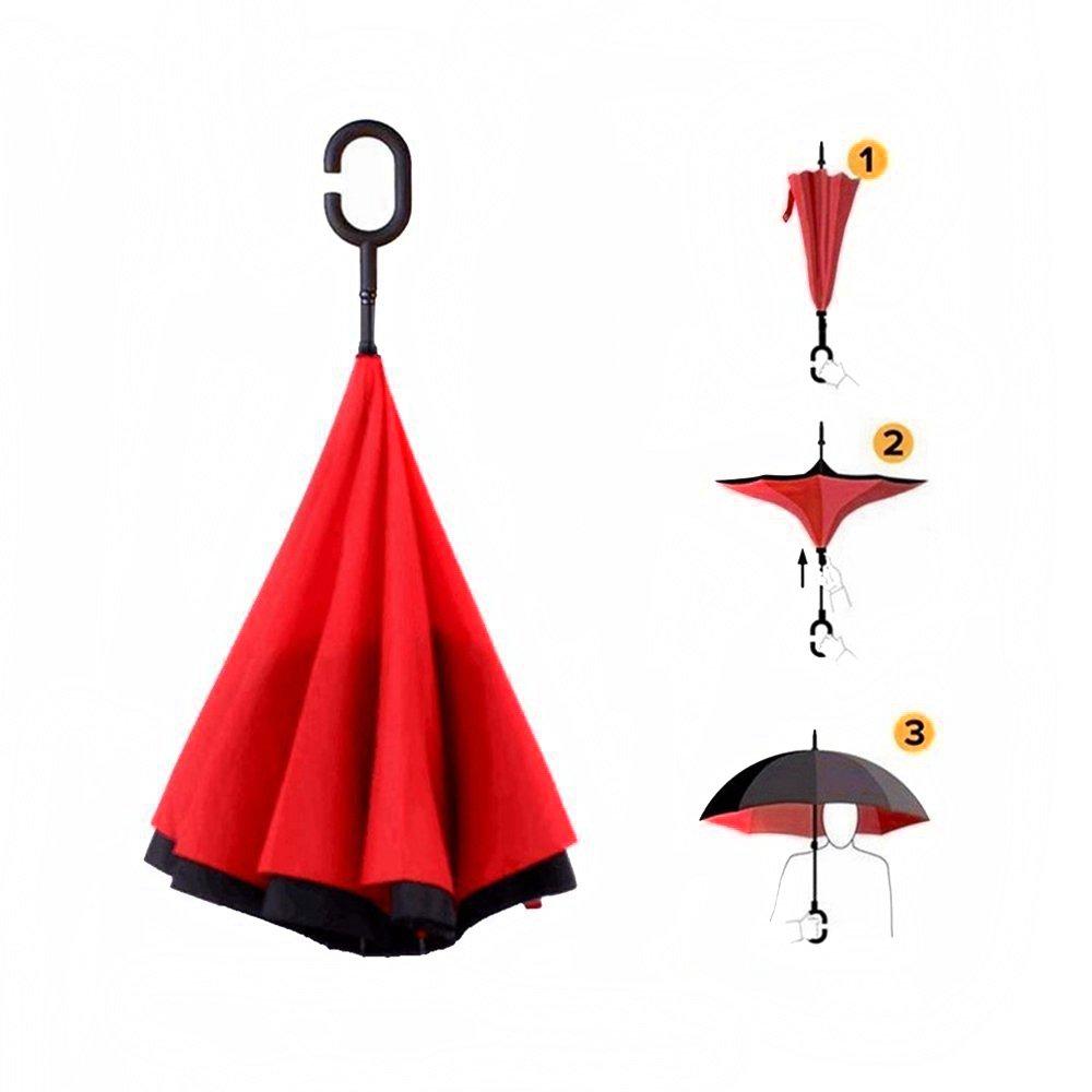 inside out reverse umbrella
