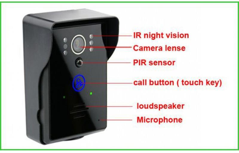 doorbellphone3